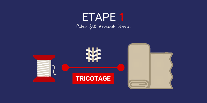 etape-fabrication-sweat-made-in-france-tricotage