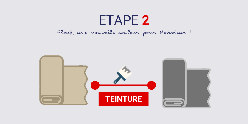 etape-fabrication-sweat-made-in-france-teinture