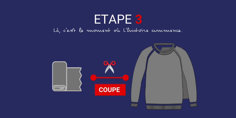etape-fabrication-sweat-made-in-france-coupe